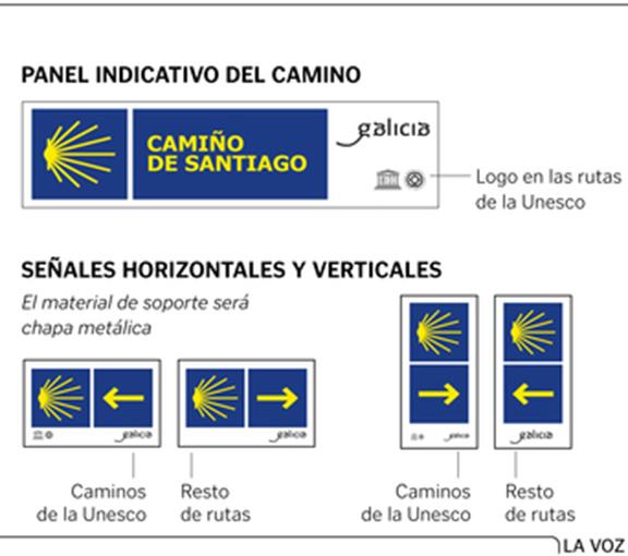 new Camino de Santiago´s icons-3