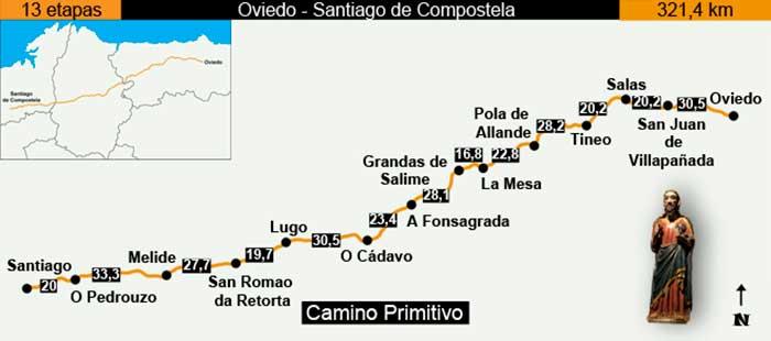 camino-primitivo-map