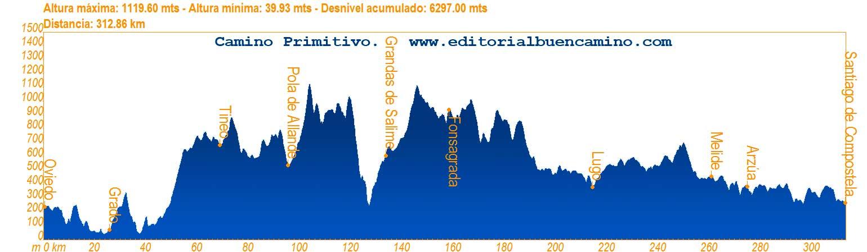 camino-de-santiago-overcrowded-2